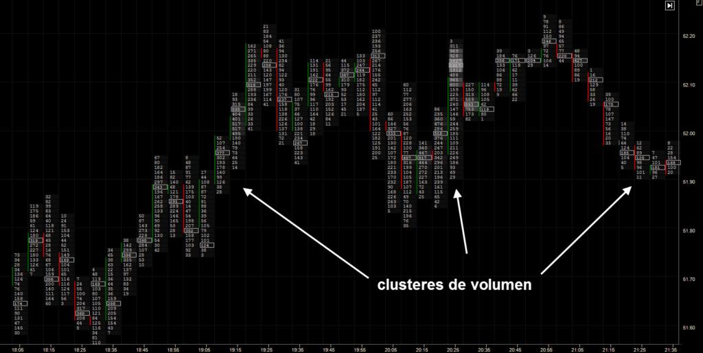 clusteres de volumen